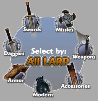 how to create a character larp